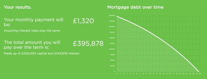 mortgage 4%